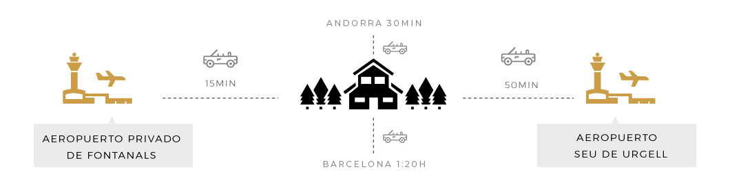 Villa-Pyrenees-Sarm-LuxurySpain